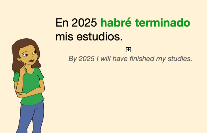 A sentence in Spanish Future Perfect