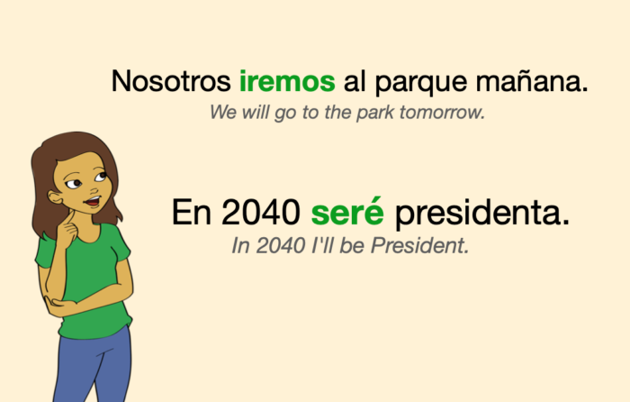 A couple of sentences in Spanish Future Tense