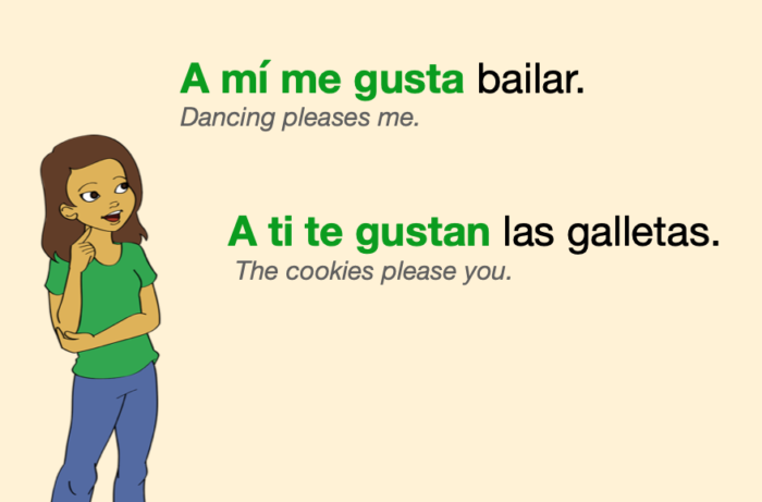 """Two Spanish sentences with """"gustar"""""""
