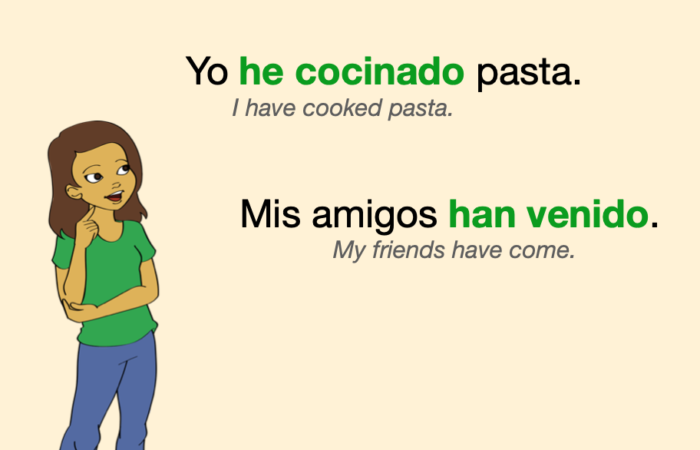 A couple of sentences in Spanish Present Perfect