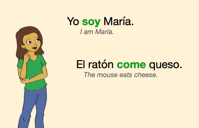 A couple of sentences in Spanish Present Tense