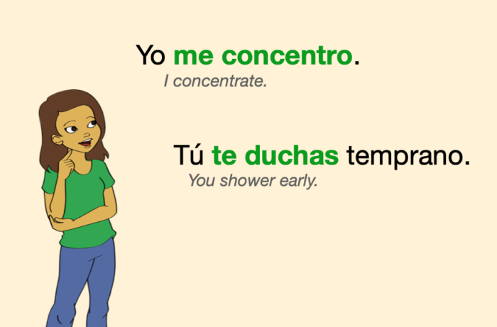 Two sentences with Spanish reflexive verbs