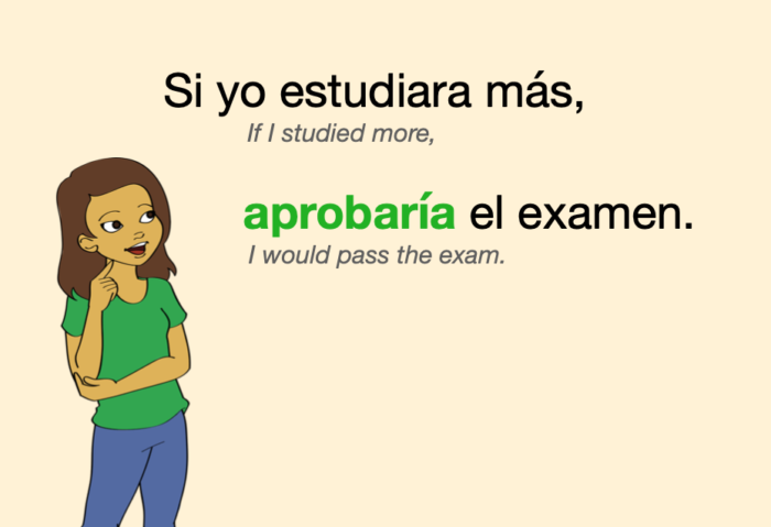 A sentence with a verb in Spanish Conditional Tense.