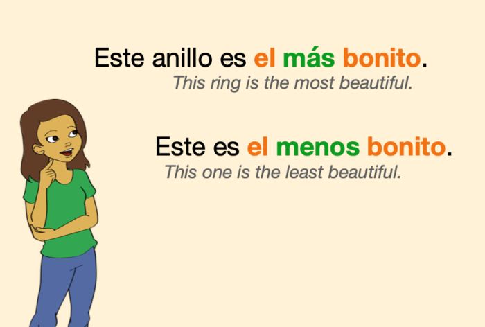 "Two examples of Spanish superlatives with ""más"" and ""menos"""
