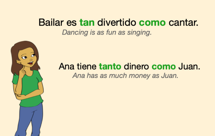 """Two comparisons of equality in Spanish, one with """"tan como"""" and one with """"tanto como"""""""